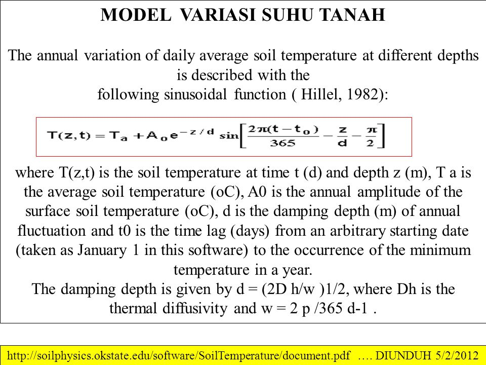 MODEL VARIASI SUHU TANAH