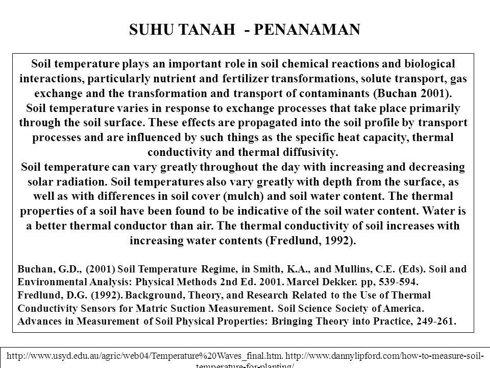 SUHU TANAH - PENANAMAN