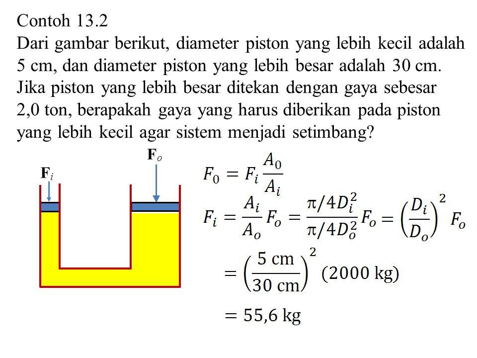 Contoh 13.2