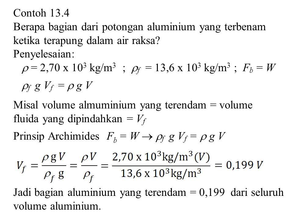 Contoh 13.4 Berapa bagian dari potongan aluminium yang terbenam ketika terapung dalam air raksa Penyelesaian: