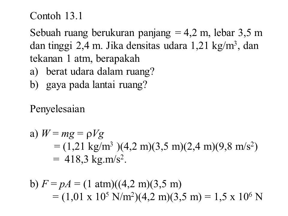 Contoh 13.1 Sebuah ruang berukuran panjang = 4,2 m, lebar 3,5 m. dan tinggi 2,4 m. Jika densitas udara 1,21 kg/m3, dan.