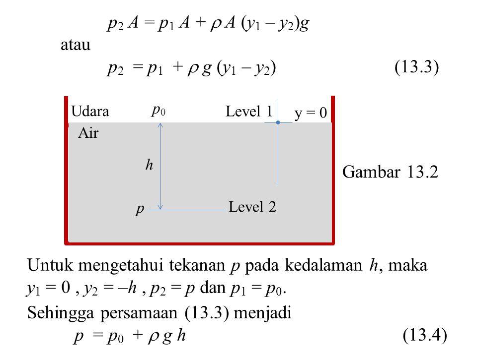 Untuk mengetahui tekanan p pada kedalaman h, maka