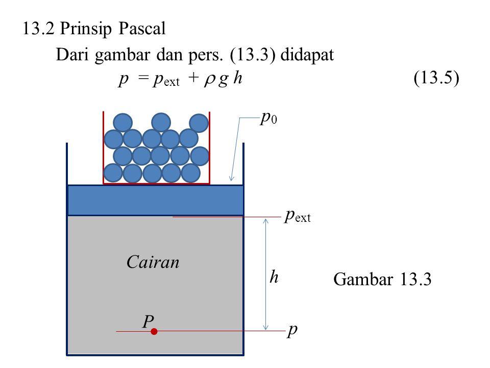 13.2 Prinsip Pascal Dari gambar dan pers. (13.3) didapat. p = pext +  g h (13.5) Cairan. pext.