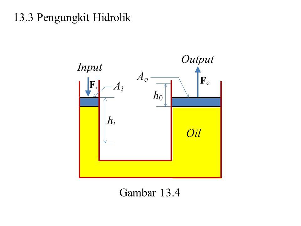 13.3 Pengungkit Hidrolik Output Input Ao Ai h0 hi Oil Gambar 13.4 Fo