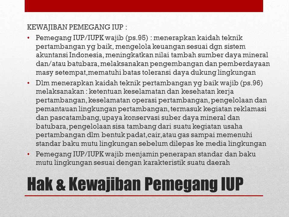 Hak & Kewajiban Pemegang IUP