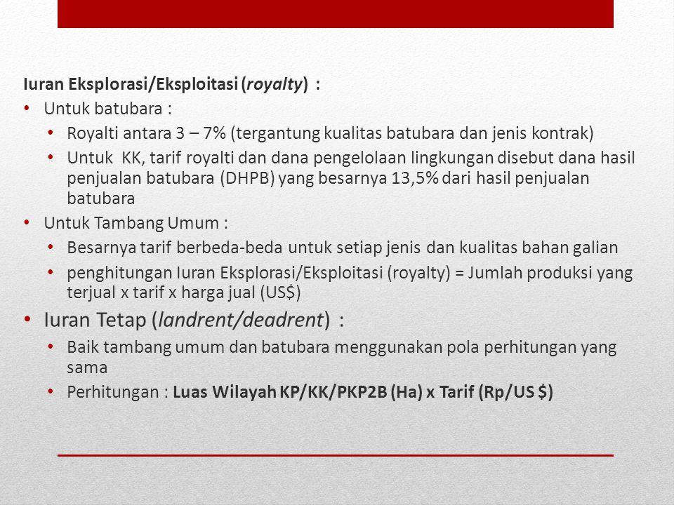 Iuran Tetap (landrent/deadrent) :