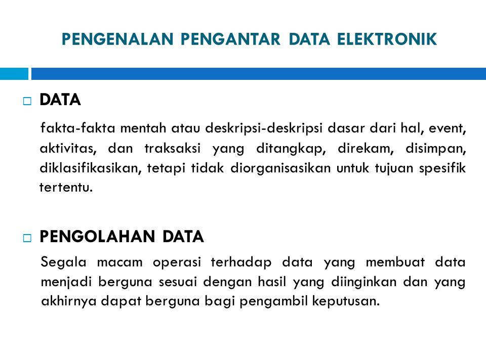 PENGENALAN PENGANTAR DATA ELEKTRONIK