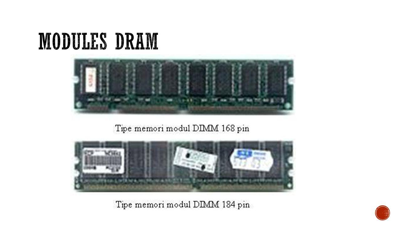 Modules DRAM
