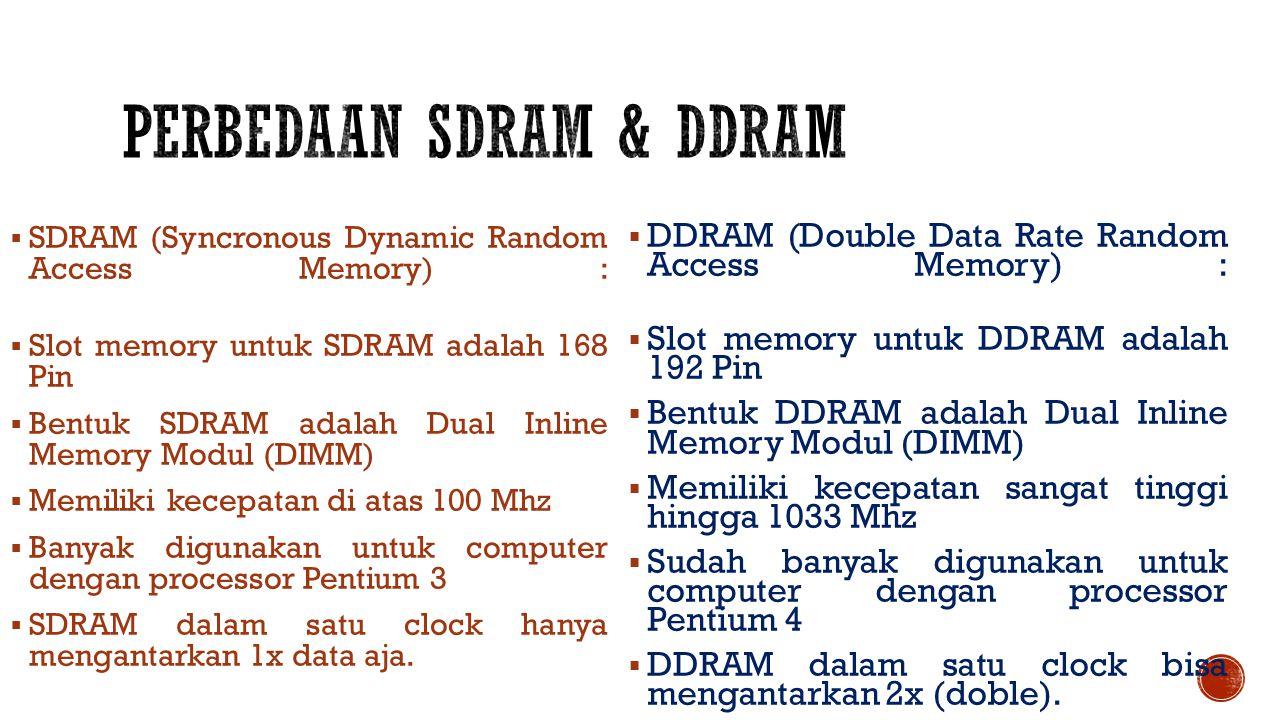 Perbedaan SDRAM & DDRAM