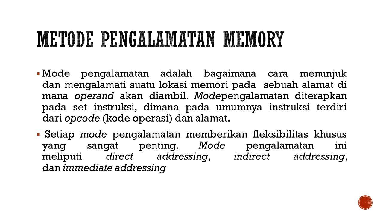 Metode Pengalamatan Memory