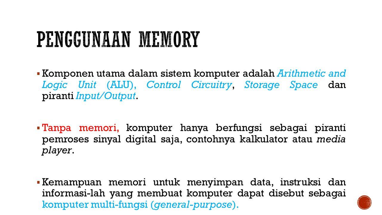 Penggunaan Memory