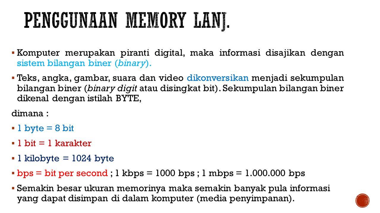 Penggunaan Memory Lanj.