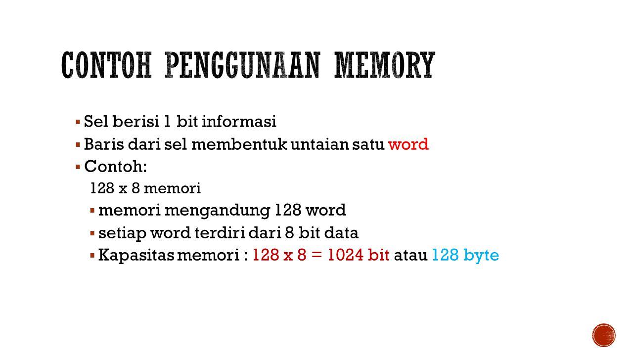 Contoh Penggunaan Memory