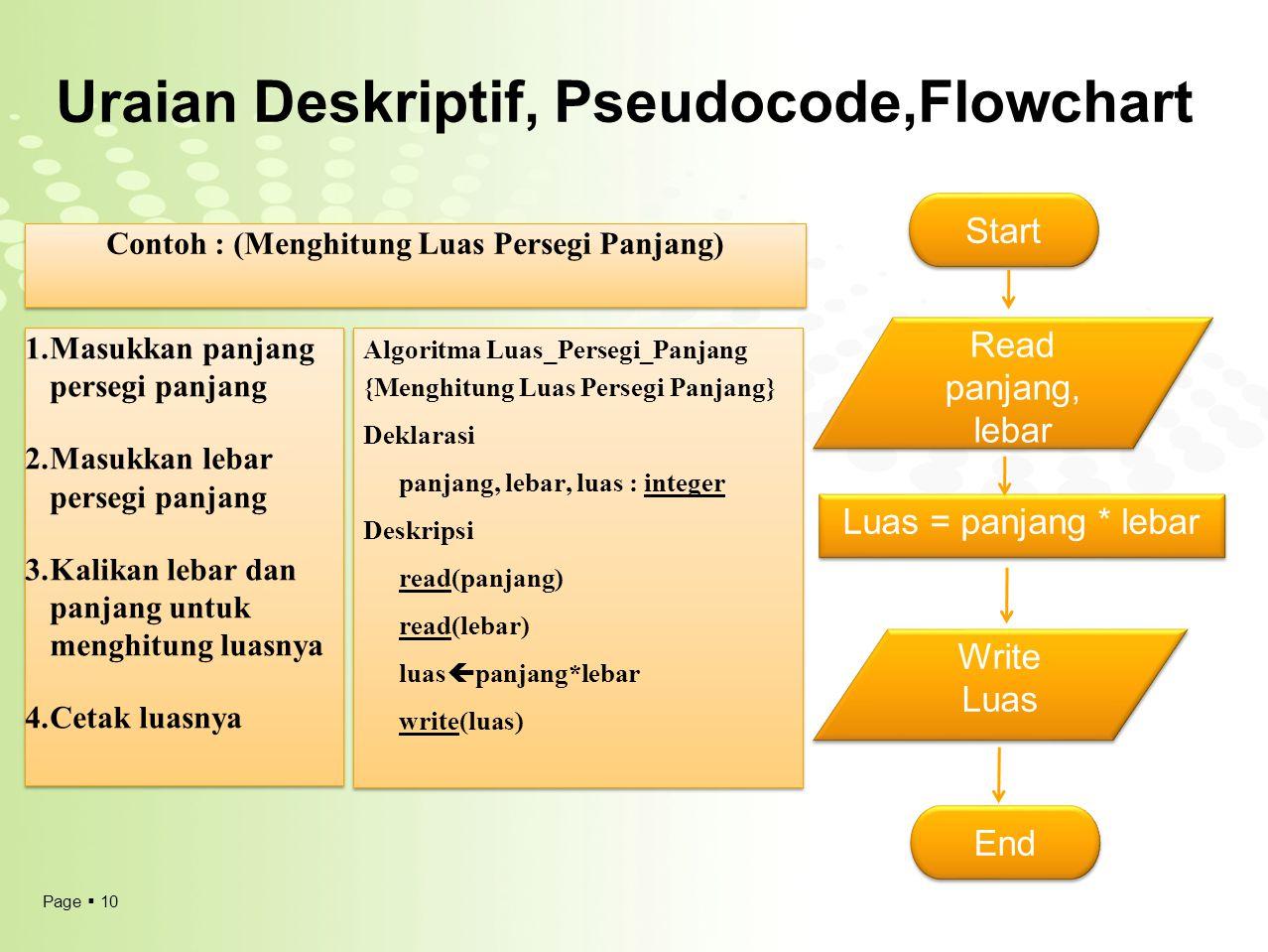 Uraian Deskriptif, Pseudocode,Flowchart
