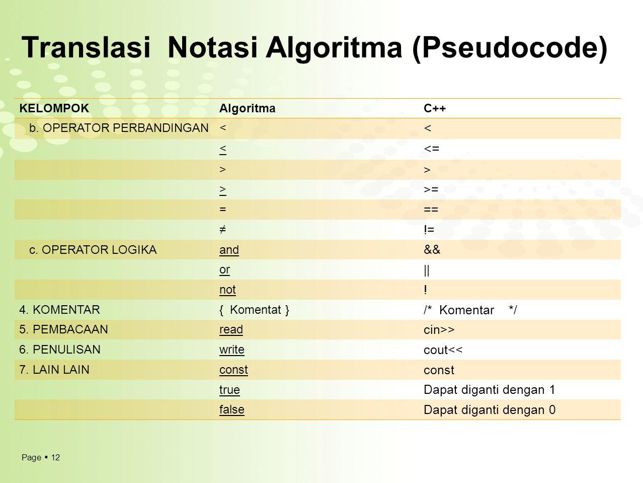 Translasi Notasi Algoritma (Pseudocode)