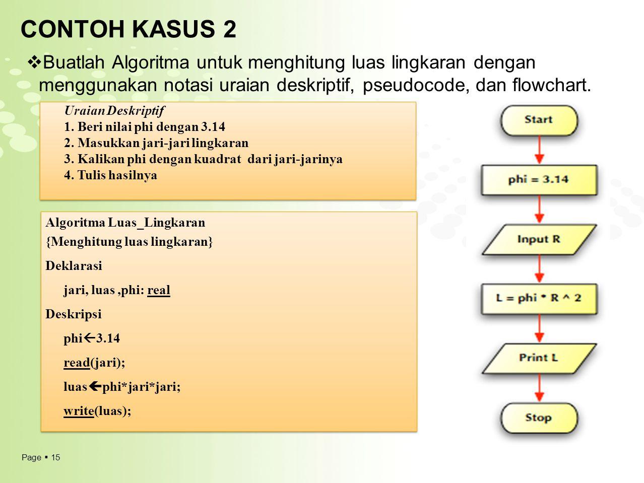 CONTOH KASUS 2 Buatlah Algoritma untuk menghitung luas lingkaran dengan menggunakan notasi uraian deskriptif, pseudocode, dan flowchart.