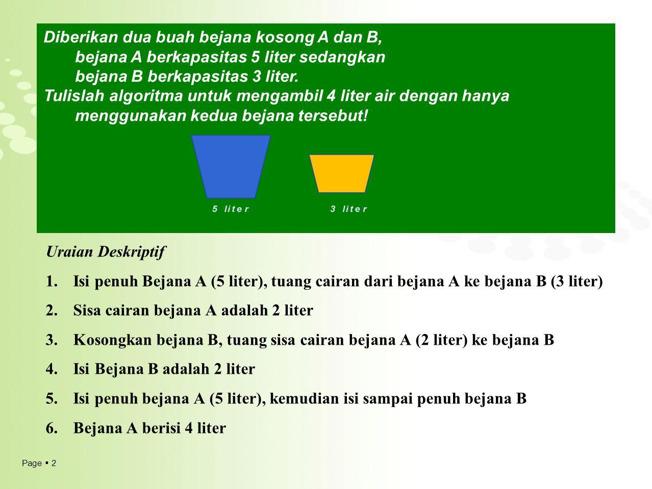 Diberikan dua buah bejana kosong A dan B, bejana A berkapasitas 5 liter sedangkan bejana B berkapasitas 3 liter.