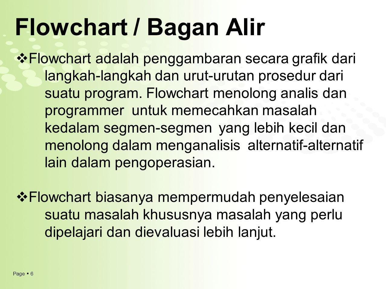 Flowchart / Bagan Alir