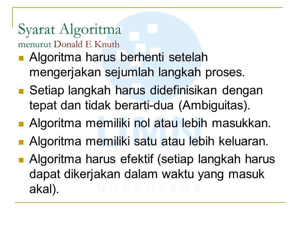 Syarat Algoritma menurut Donald E Knuth