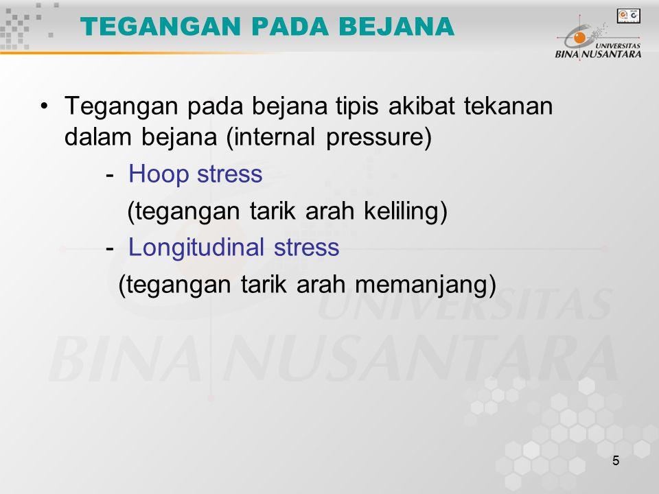 TEGANGAN PADA BEJANA Tegangan pada bejana tipis akibat tekanan dalam bejana (internal pressure) - Hoop stress.