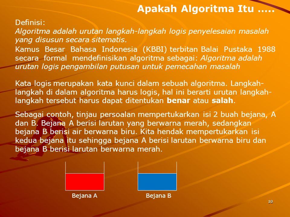 Apakah Algoritma Itu ….. Definisi: