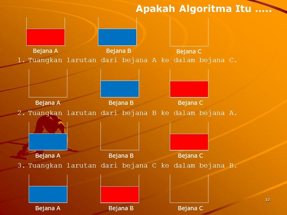 Apakah Algoritma Itu ….. Bejana A. Bejana B. Bejana C. Bejana A. Bejana B. Bejana C. Tuangkan larutan dari bejana A ke dalam bejana C.