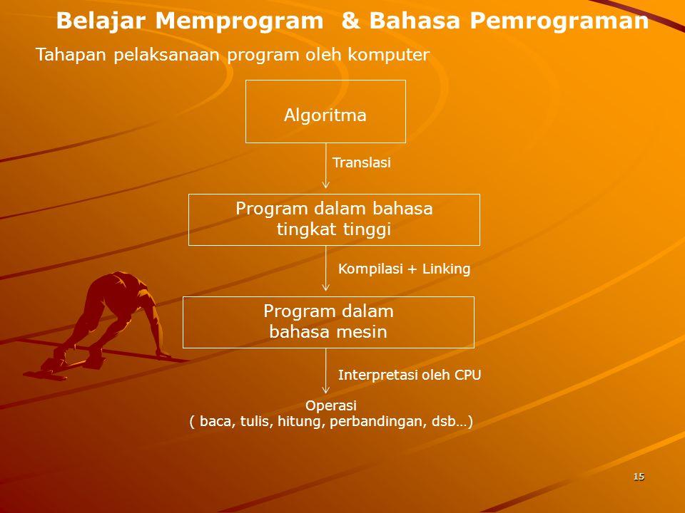 Belajar Memprogram & Bahasa Pemrograman