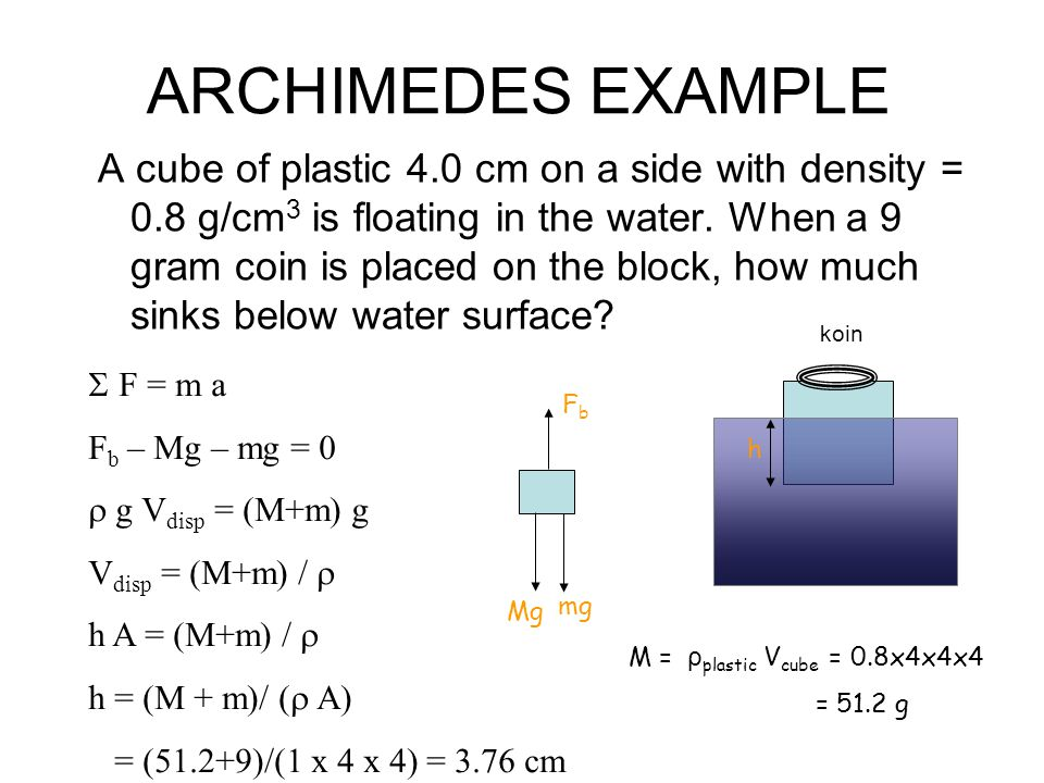 ARCHIMEDES EXAMPLE
