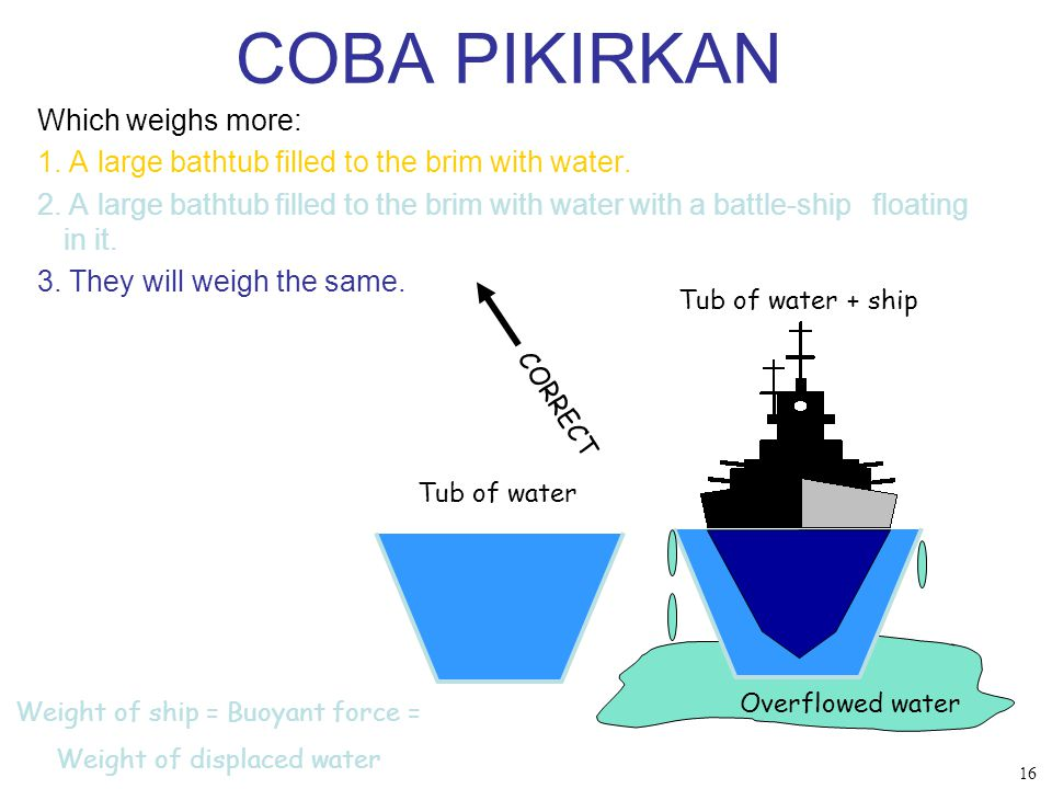 COBA PIKIRKAN Which weighs more:
