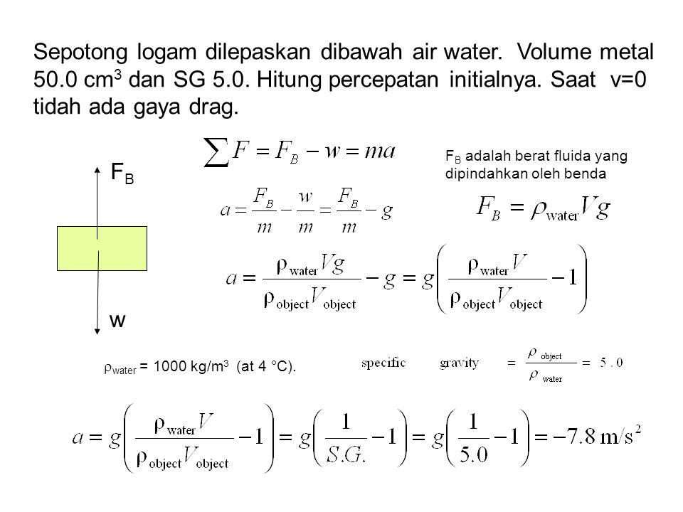 Sepotong logam dilepaskan dibawah air water. Volume metal 50