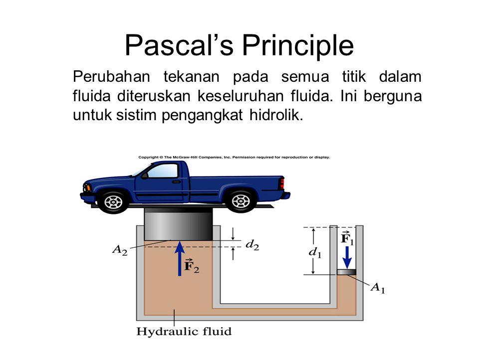 Pascal's Principle Perubahan tekanan pada semua titik dalam fluida diteruskan keseluruhan fluida.