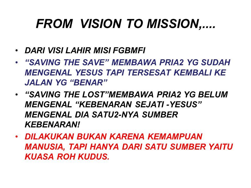 FROM VISION TO MISSION,.... DARI VISI LAHIR MISI FGBMFI