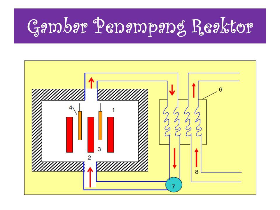 Gambar Penampang Reaktor