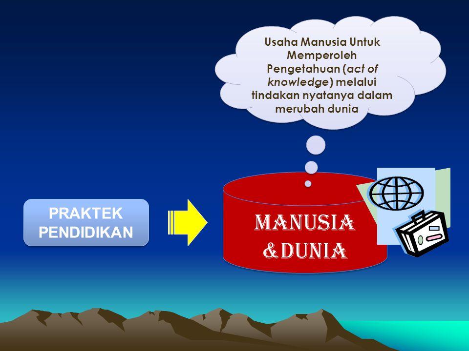 MANUSIA &DUNIA PRAKTEK PENDIDIKAN