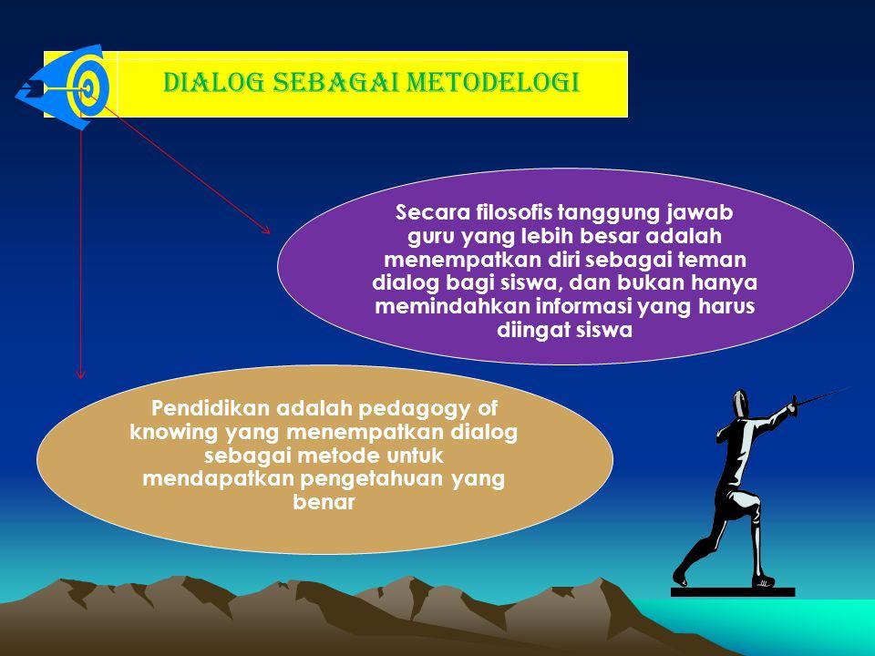 Dialog Sebagai Metodelogi