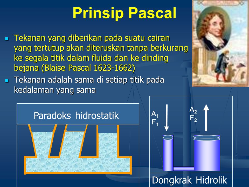 Prinsip Pascal Paradoks hidrostatik Dongkrak Hidrolik