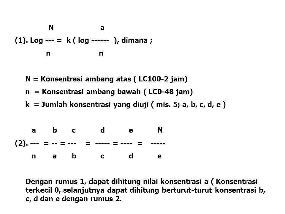 N a (1). Log --- = k ( log ------ ), dimana ; n n. N = Konsentrasi ambang atas ( LC100-2 jam)