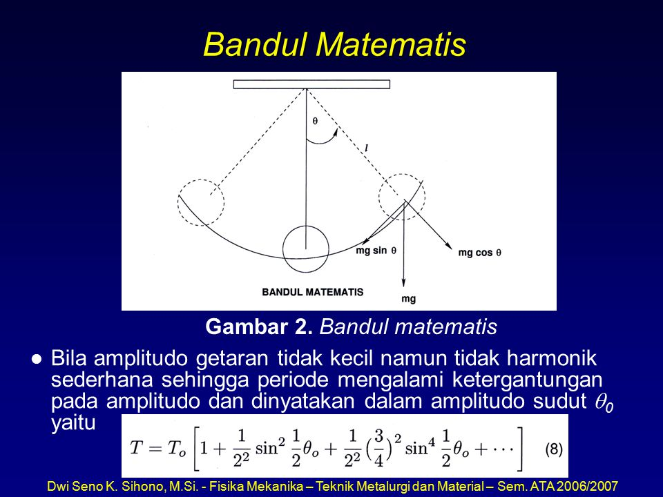 Gambar 2. Bandul matematis