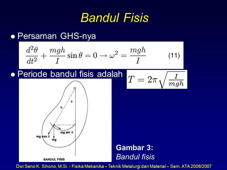 Bandul Fisis Persaman GHS-nya Periode bandul fisis adalah
