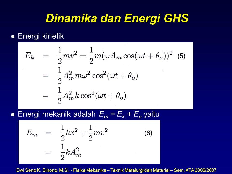 Dinamika dan Energi GHS