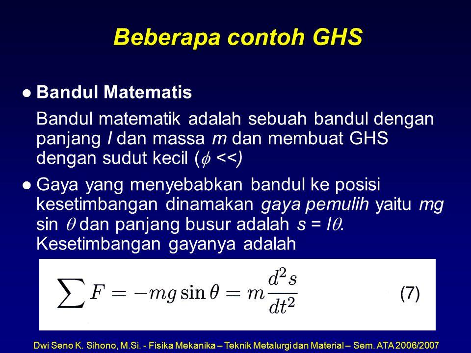 Beberapa contoh GHS Bandul Matematis