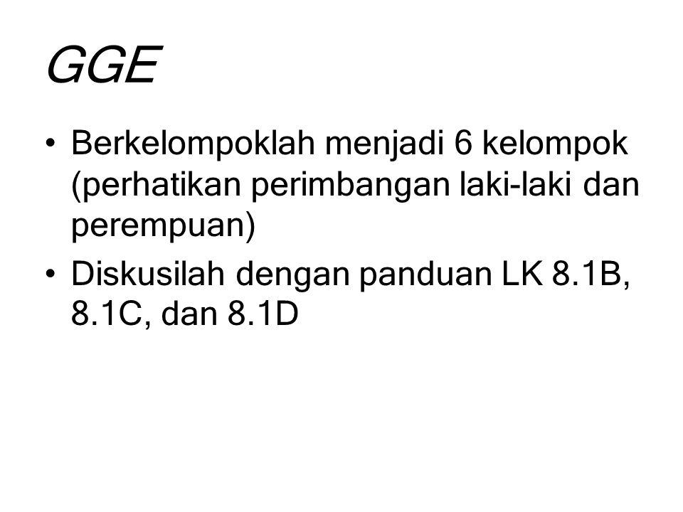 GGE Berkelompoklah menjadi 6 kelompok (perhatikan perimbangan laki-laki dan perempuan) Diskusilah dengan panduan LK 8.1B, 8.1C, dan 8.1D.