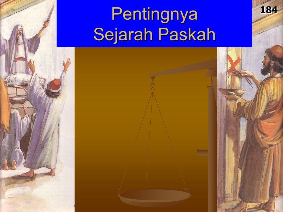 Pentingnya Sejarah Paskah