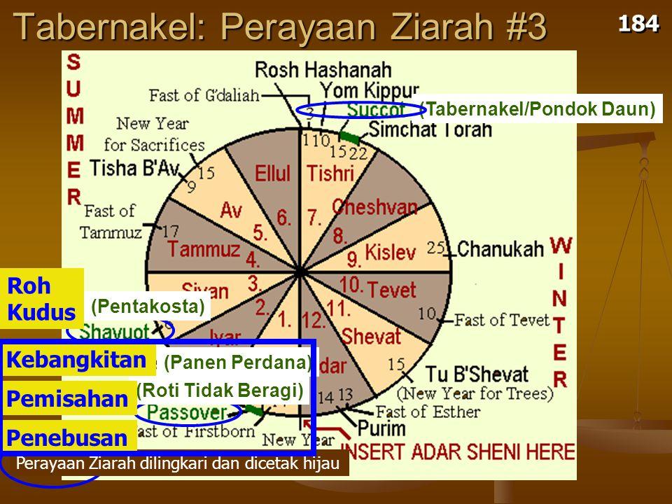 Tabernakel: Perayaan Ziarah #3