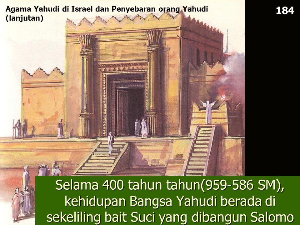 Agama Yahudi di Israel dan Penyebaran orang Yahudi