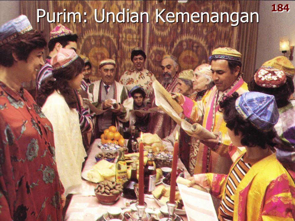 Purim: Undian Kemenangan