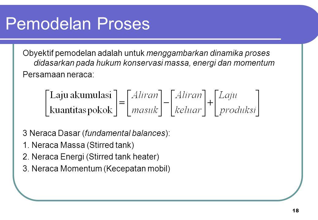Pemodelan Proses Obyektif pemodelan adalah untuk menggambarkan dinamika proses didasarkan pada hukum konservasi massa, energi dan momentum.