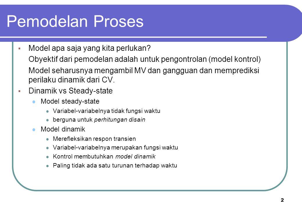 Pemodelan Proses Model apa saja yang kita perlukan