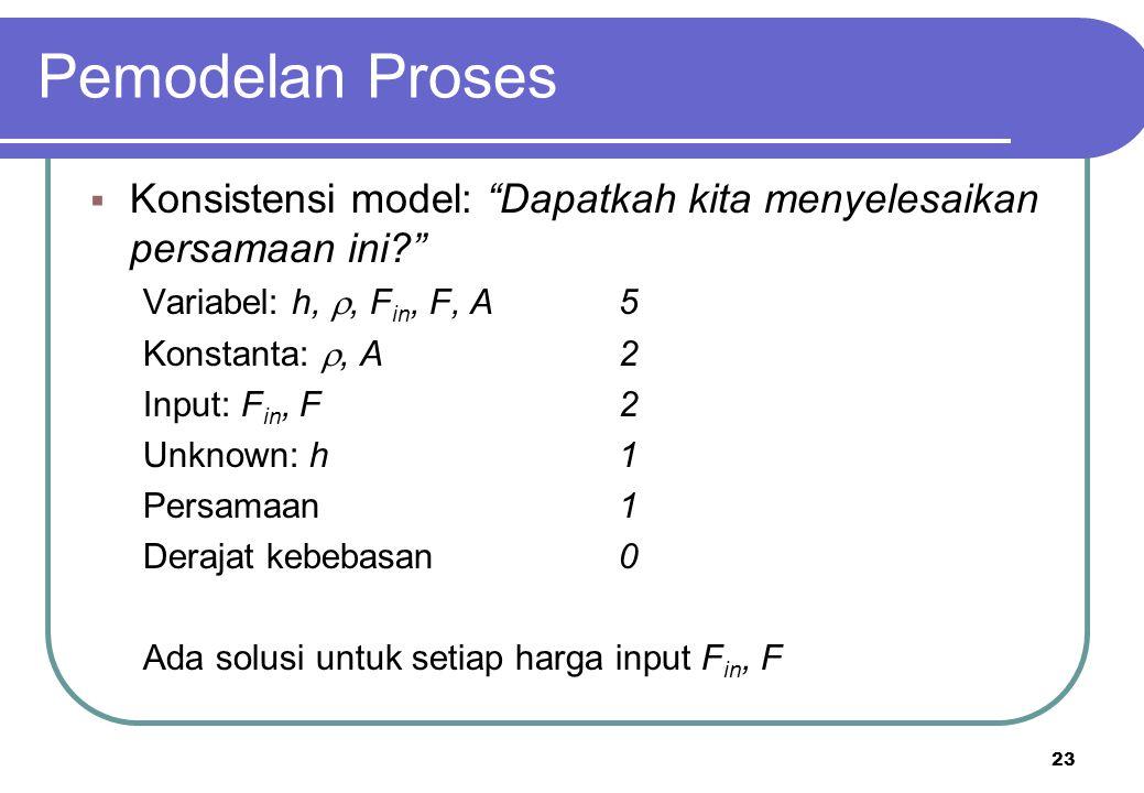 Pemodelan Proses Konsistensi model: Dapatkah kita menyelesaikan persamaan ini Variabel: h, , Fin, F, A 5.