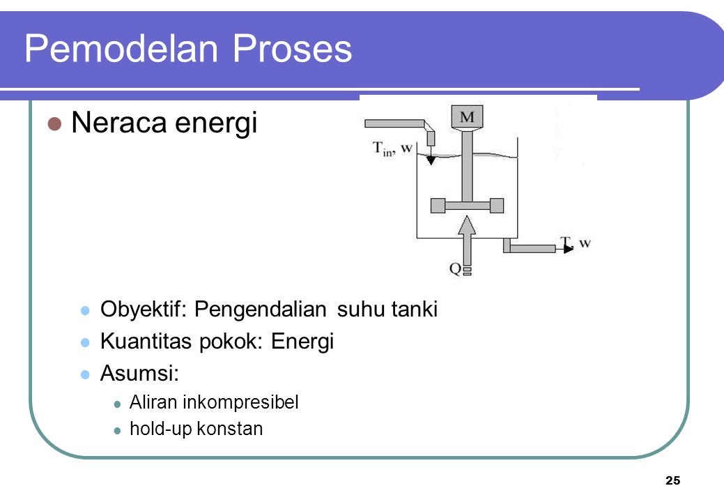 Pemodelan Proses Neraca energi Obyektif: Pengendalian suhu tanki